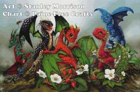 Mixed Berries Dragons